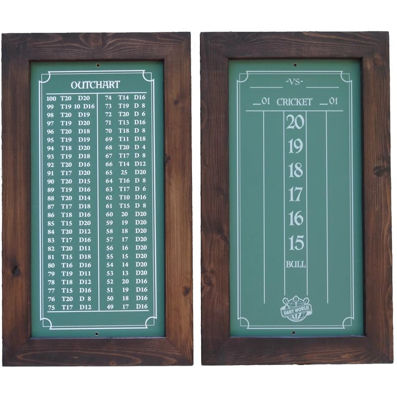 Green Chalkboard and Out Chart