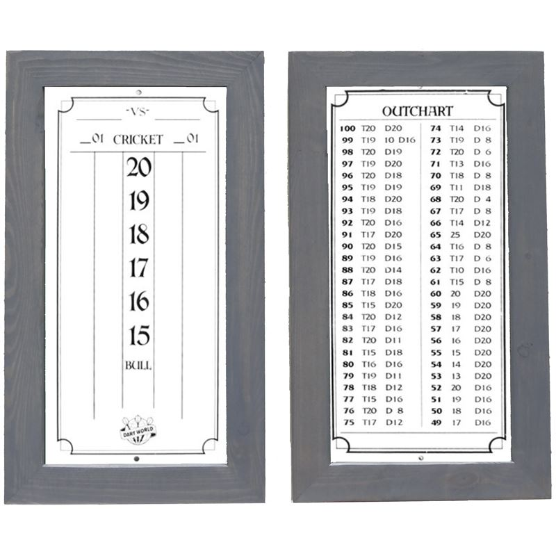Dry Erase Chalkboard and Out Chart